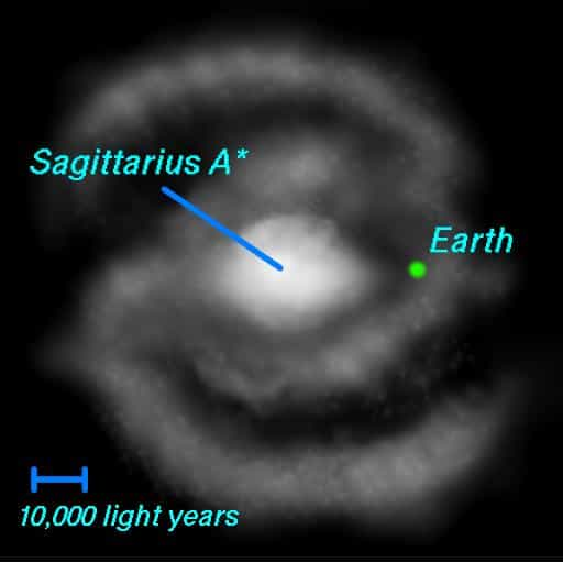 Supermassive Black hole and Sun -Black hole mysteries